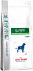 Royal Canin Satiety Weight Management SAT 30 CANINE ожирение - стадия 1